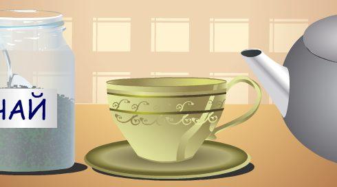 Гадание на чае онлайн.